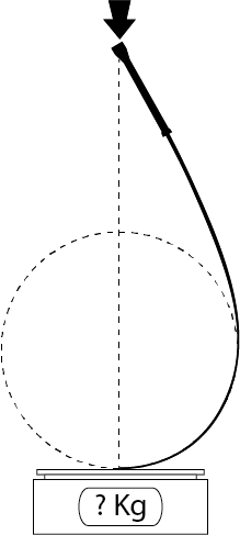 HEMA blade flexibility measurement